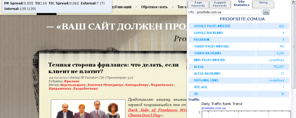 iPageRank для Google Chrome