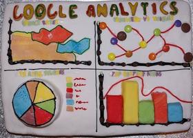 Как отслеживать рекламные кампании с помощью Google Analytics
